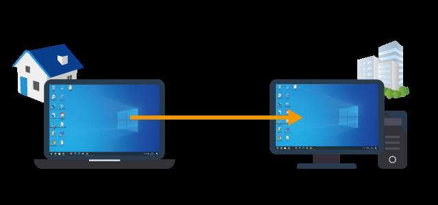 リモートデスクトップ利用イメージ